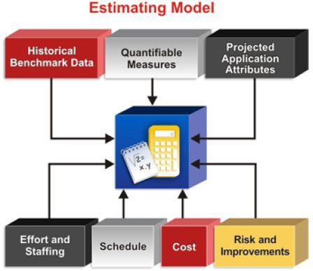 estimating_software