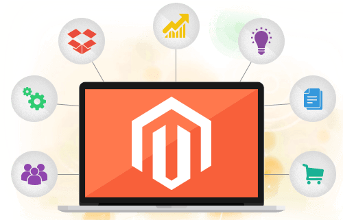 SWS Magento Offshore Development